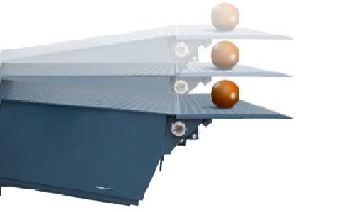 Dock Leveler Flex Lip